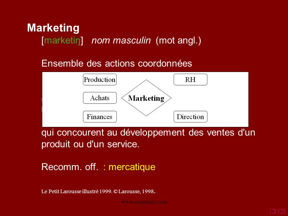 Marketing [marketiŋ] nom masculin (mot angl.)